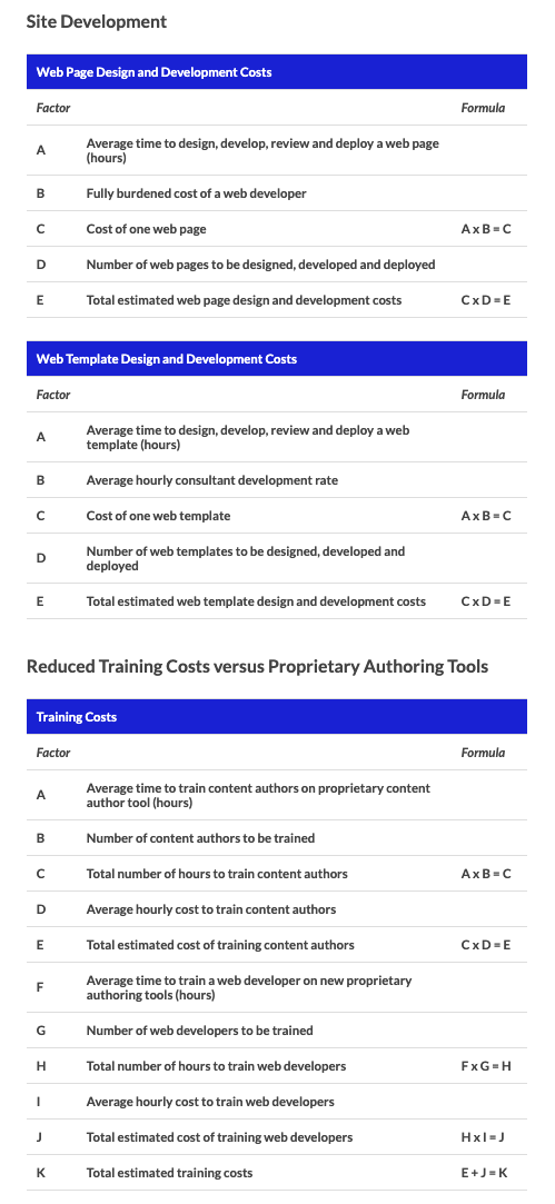 calculating-roi-table