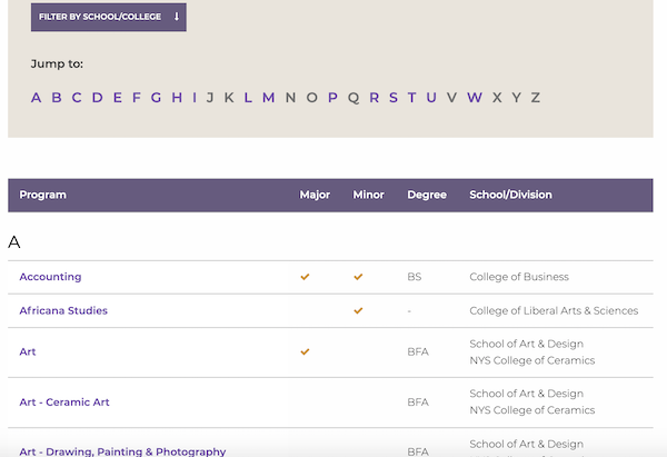 Alfred University's Course Listings